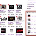 MetalPubs.com - most-viewed-last-30-days